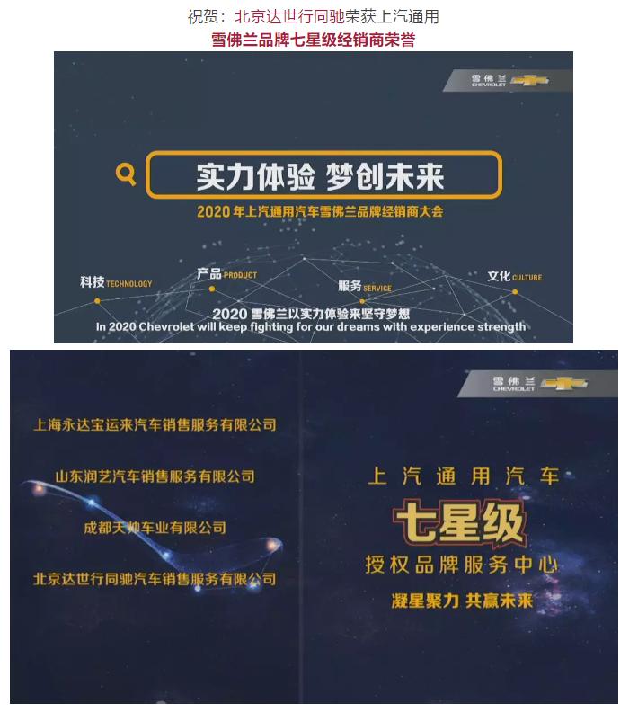 【实力体验 梦创未来】恭贺北京达世行同驰